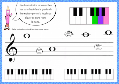 solfege notes