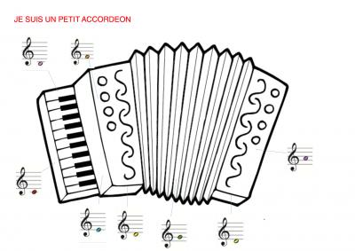 image accordéon